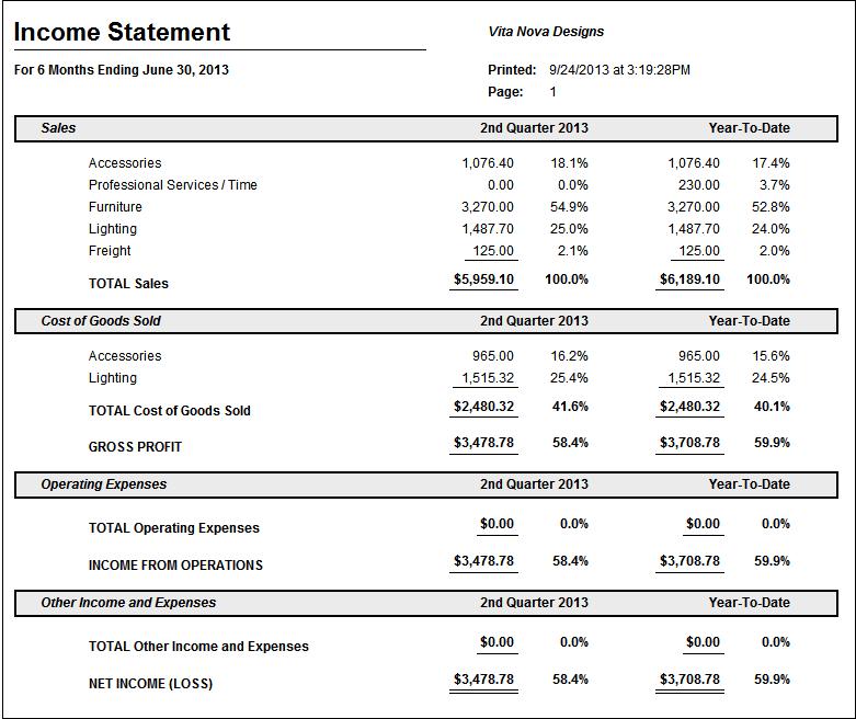 Quarterly Income Statement